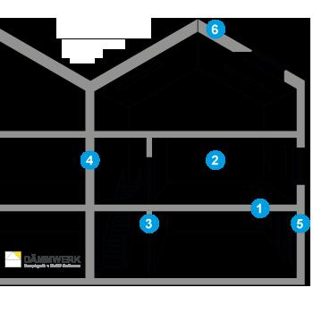 Grafik DIN4109