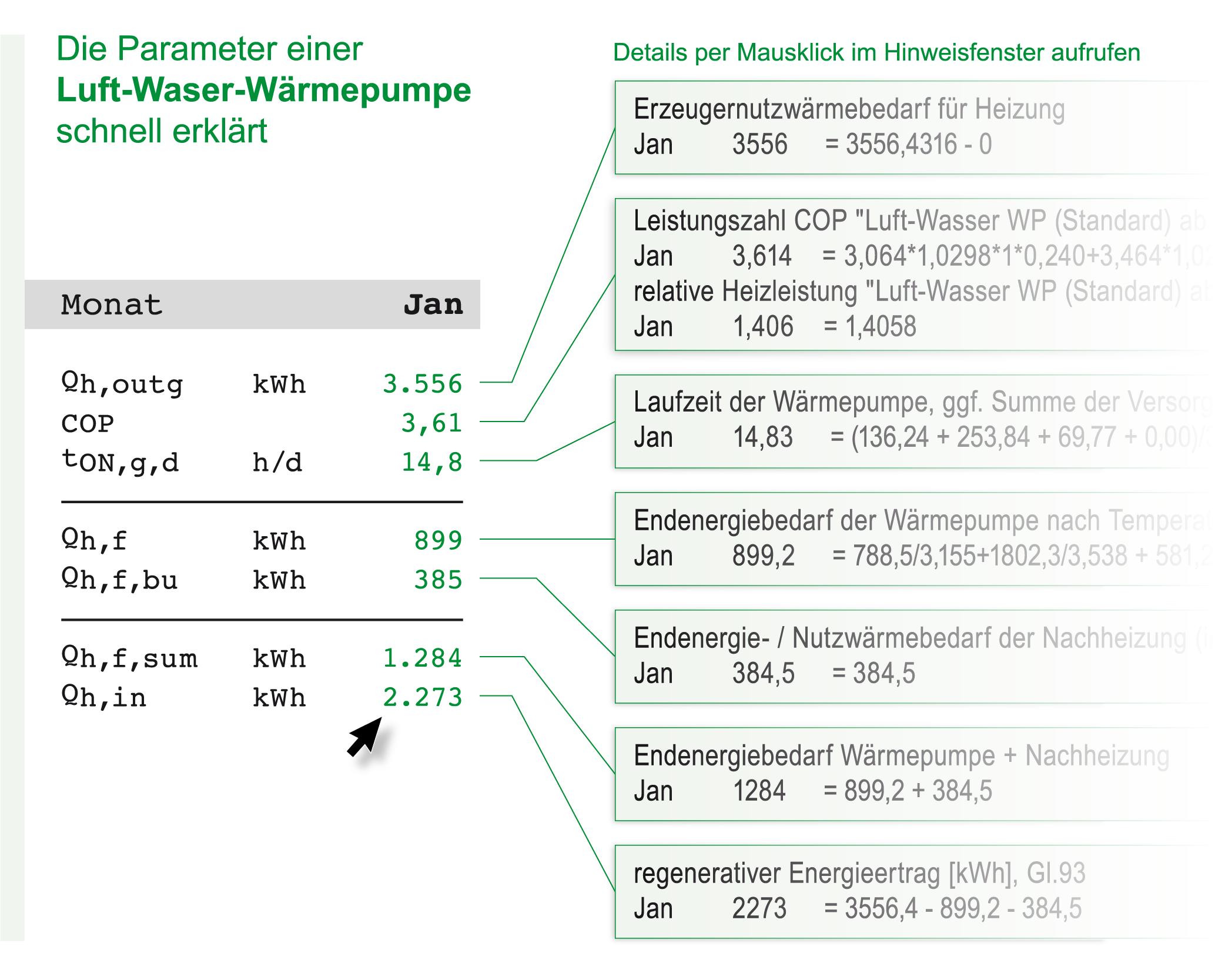 Parameter einer Luft-Wärme-WP_Beispiel: Januar